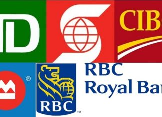 Big Five Banks of Canada